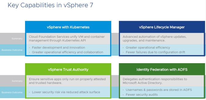 key capabilities vsphere 7.png