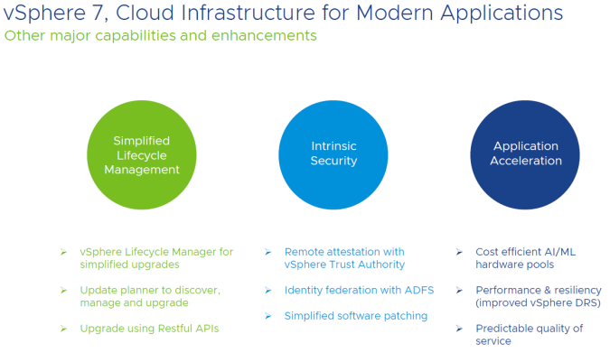 vSphere 7 - cloud infrastructure modern applications.png