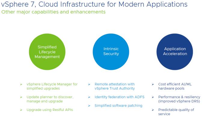 vSphere 7 - cloud infrastructure modern applications.png